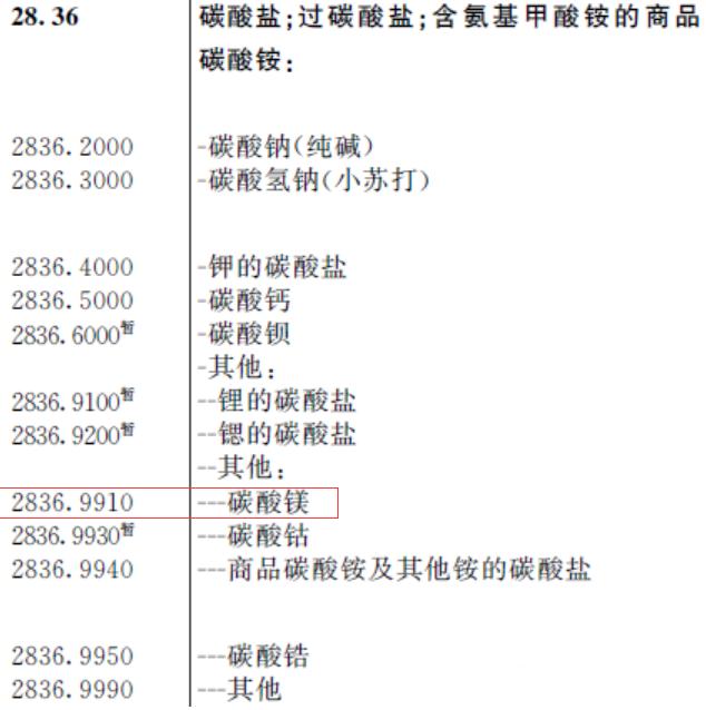 碳酸盐归类目录