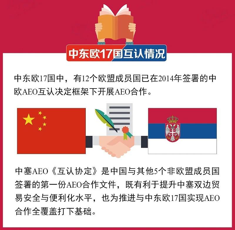 中国-塞尔维亚签署海关AEO互认协定